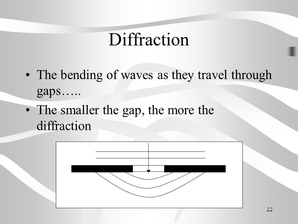Diffraction The bending of waves as they travel through gaps…..