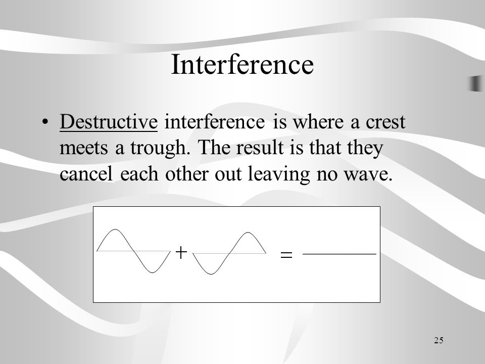 Interference Destructive interference is where a crest meets a trough.