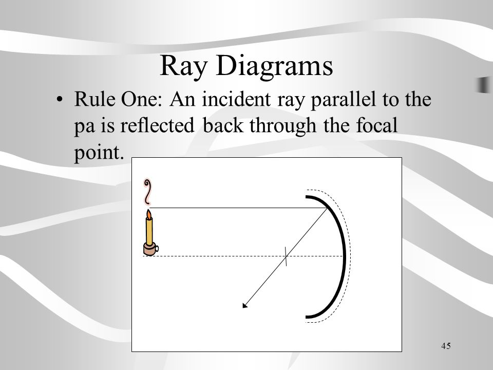Ray Diagrams Rule One: An incident ray parallel to the pa is reflected back through the focal point.