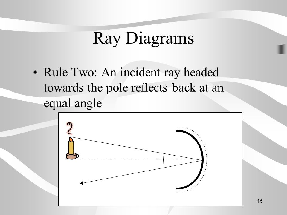 Ray Diagrams Rule Two: An incident ray headed towards the pole reflects back at an equal angle