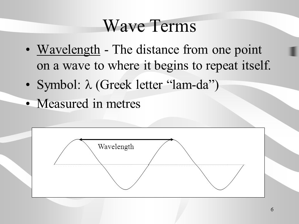 Wave Terms Wavelength - The distance from one point on a wave to where it begins to repeat itself. Symbol: l (Greek letter lam-da )