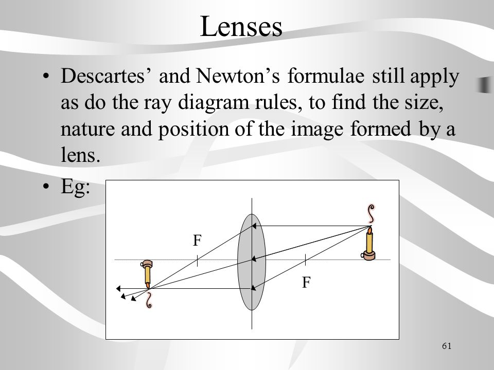 Lenses Descartes' and Newton's formulae still apply as do the ray diagram rules, to find the size, nature and position of the image formed by a lens.