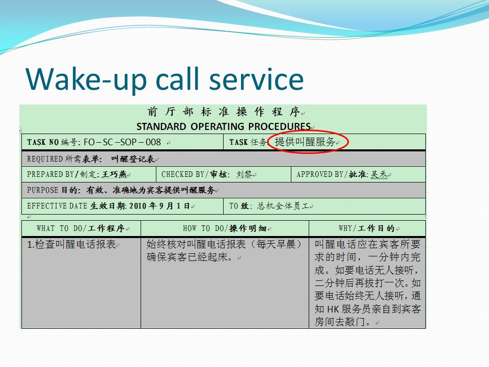 Communicate On The Telephone Ppt Download