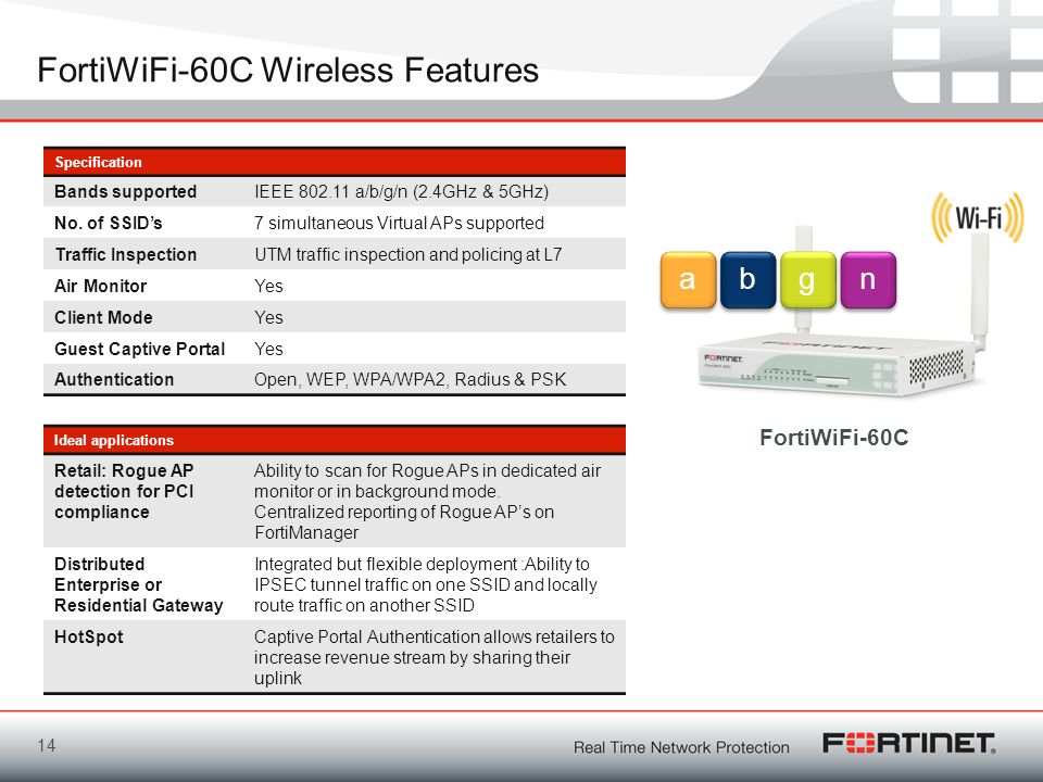 FortiWiFi-60C Wireless Features