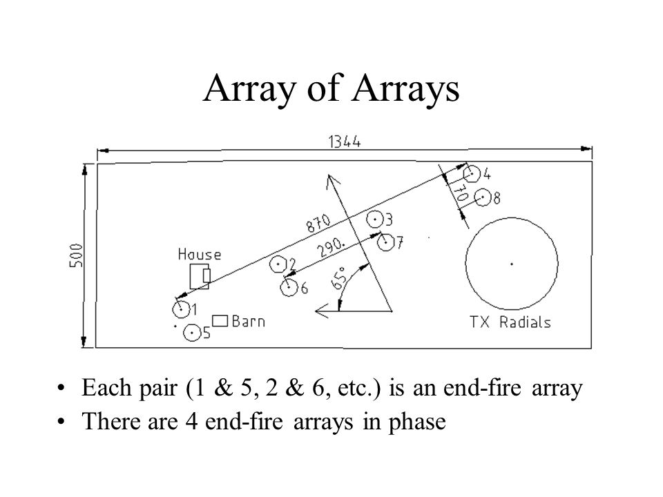 Array of Arrays Each pair (1 & 5, 2 & 6, etc.) is an end-fire array