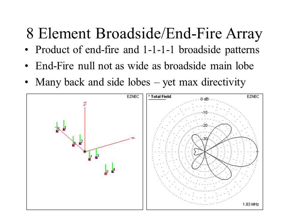 8 Element Broadside/End-Fire Array