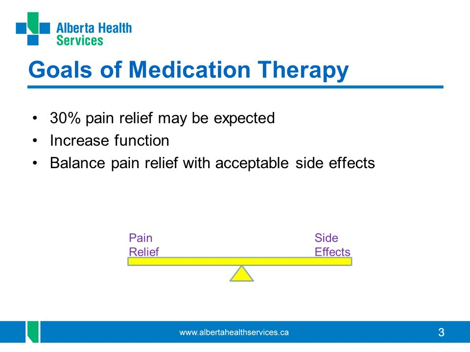 Goals of Medication Therapy