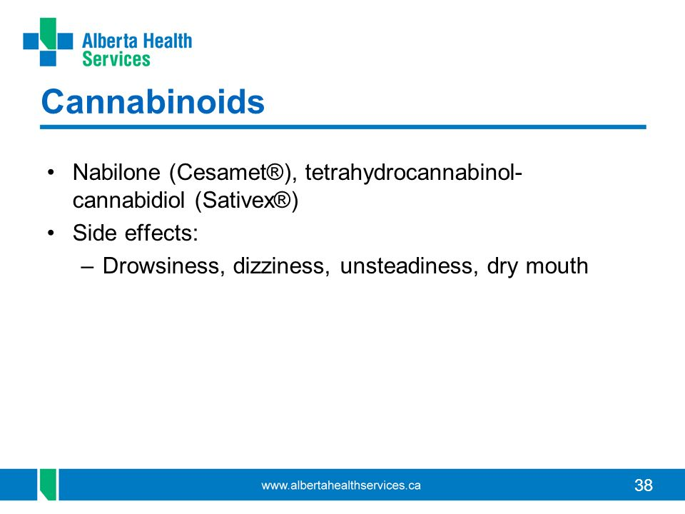Cannabinoids Nabilone (Cesamet®), tetrahydrocannabinol-cannabidiol (Sativex®) Side effects: Drowsiness, dizziness, unsteadiness, dry mouth.