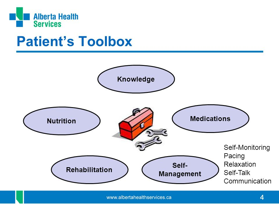 Patient's Toolbox Knowledge Medications Nutrition Self-Monitoring