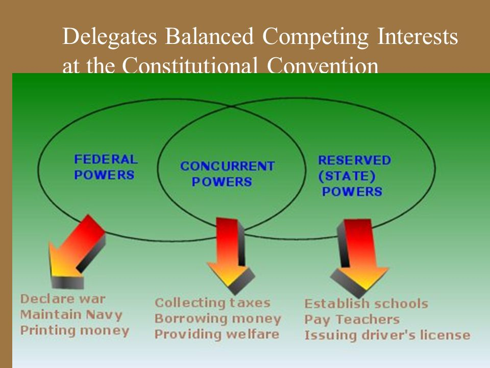 Delegates Balanced Competing Interests at the Constitutional Convention