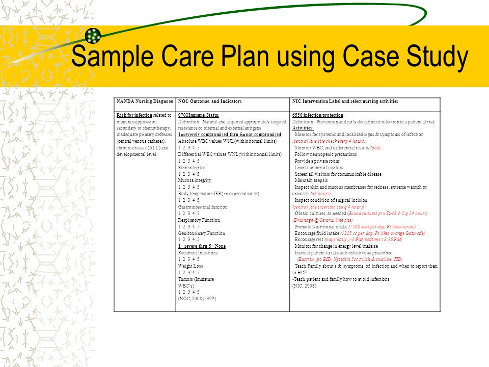 Sample Care Plan using Case Study