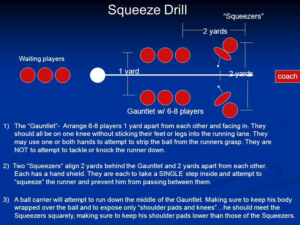 Squeeze Drill Squeezers 1 yard 2 yards coach Gauntlet w/ 6-8 players
