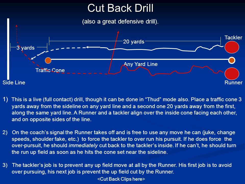 Cut Back Drill (also a great defensive drill).