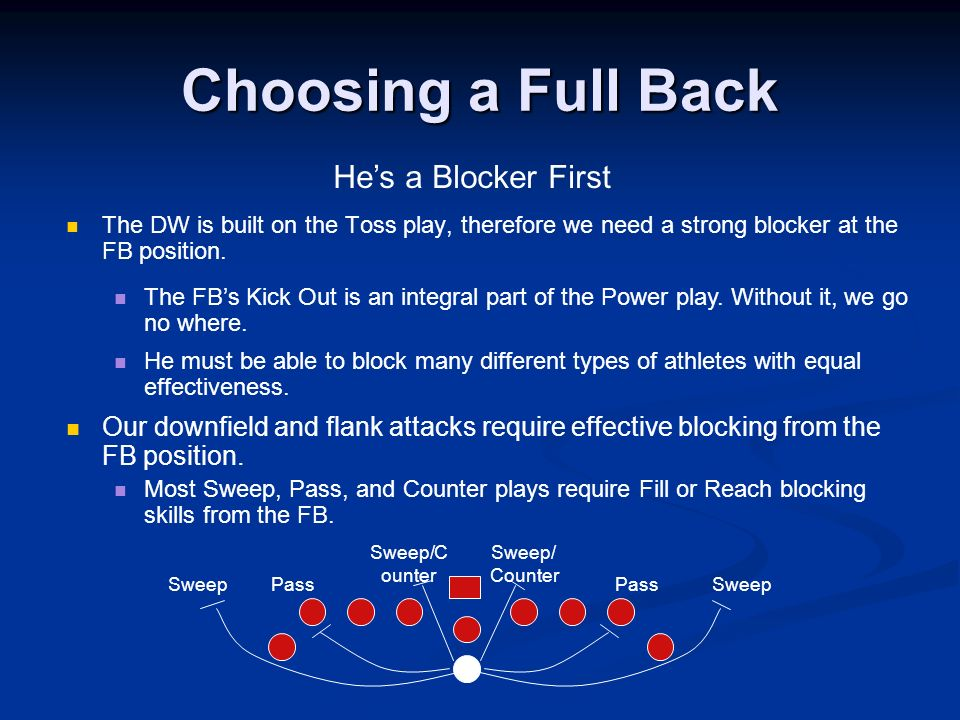 Choosing a Full Back He's a Blocker First