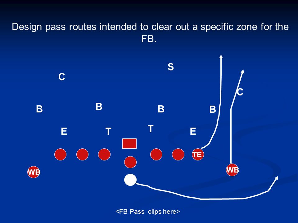 Design pass routes intended to clear out a specific zone for the FB.