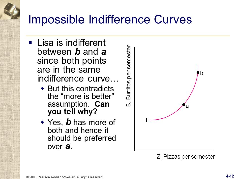 Impossible Indifference Curves