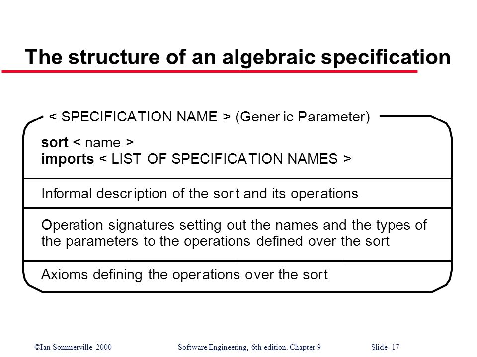 The structure of an algebraic specification