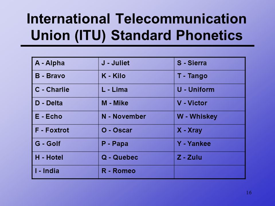 International Telecommunication Union (ITU) Standard Phonetics