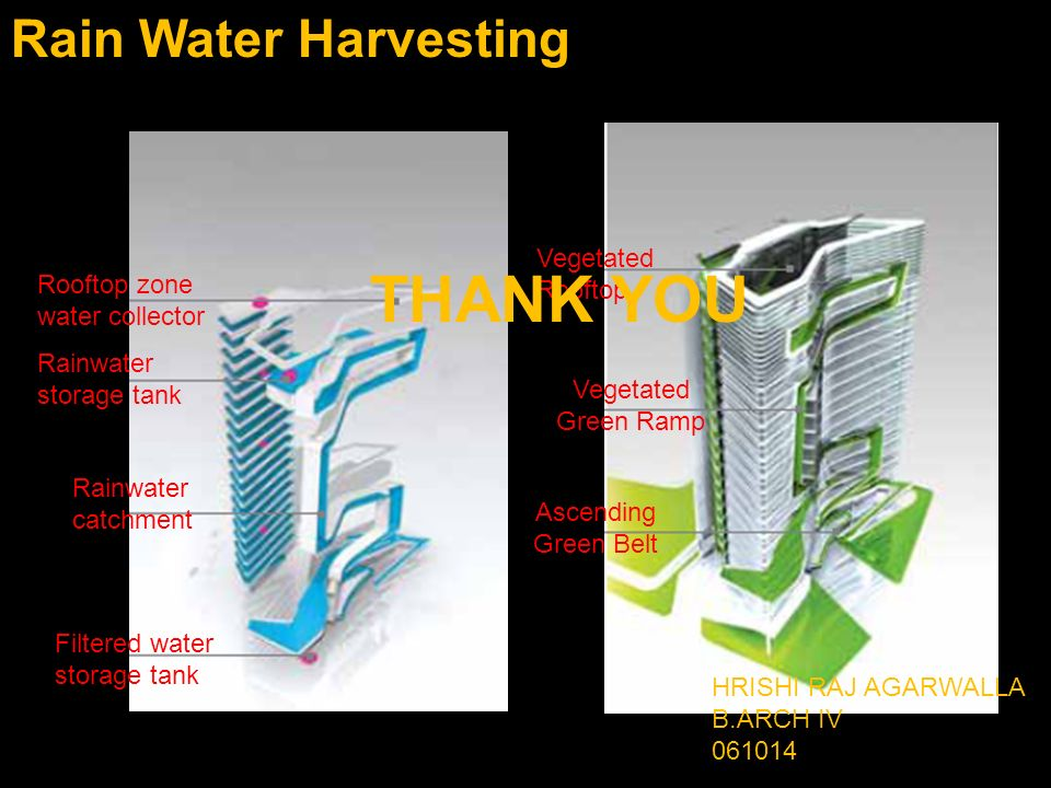 THANK YOU Rain Water Harvesting Vegetated Rooftop