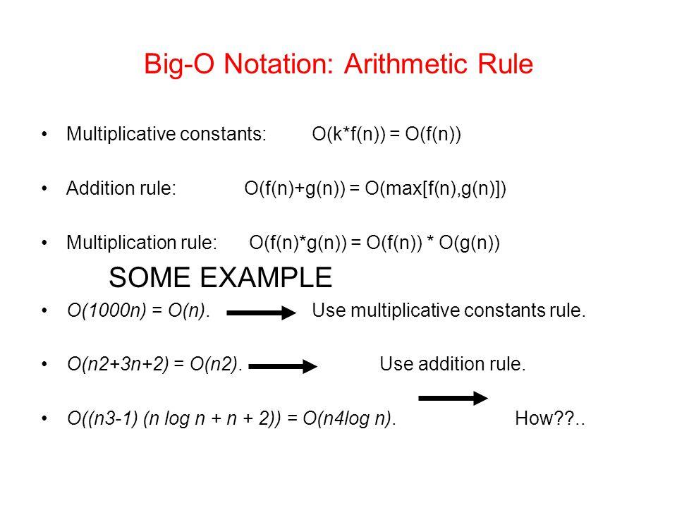 Algorithm big o.