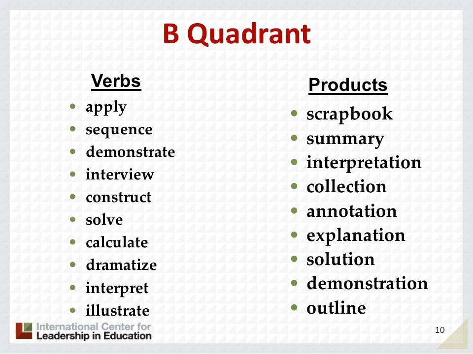 B Quadrant Verbs Products scrapbook summary interpretation collection
