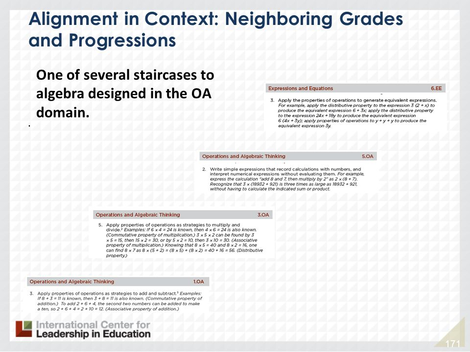 Alignment in Context: Neighboring Grades and Progressions