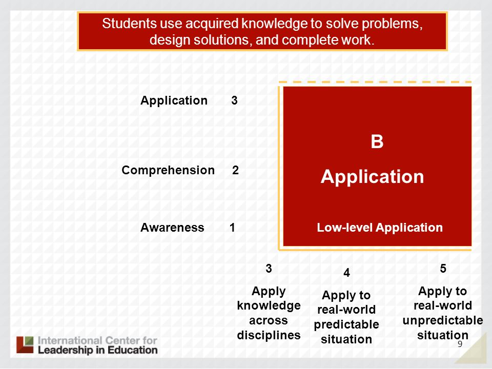 Students use acquired knowledge to solve problems, design solutions, and complete work.