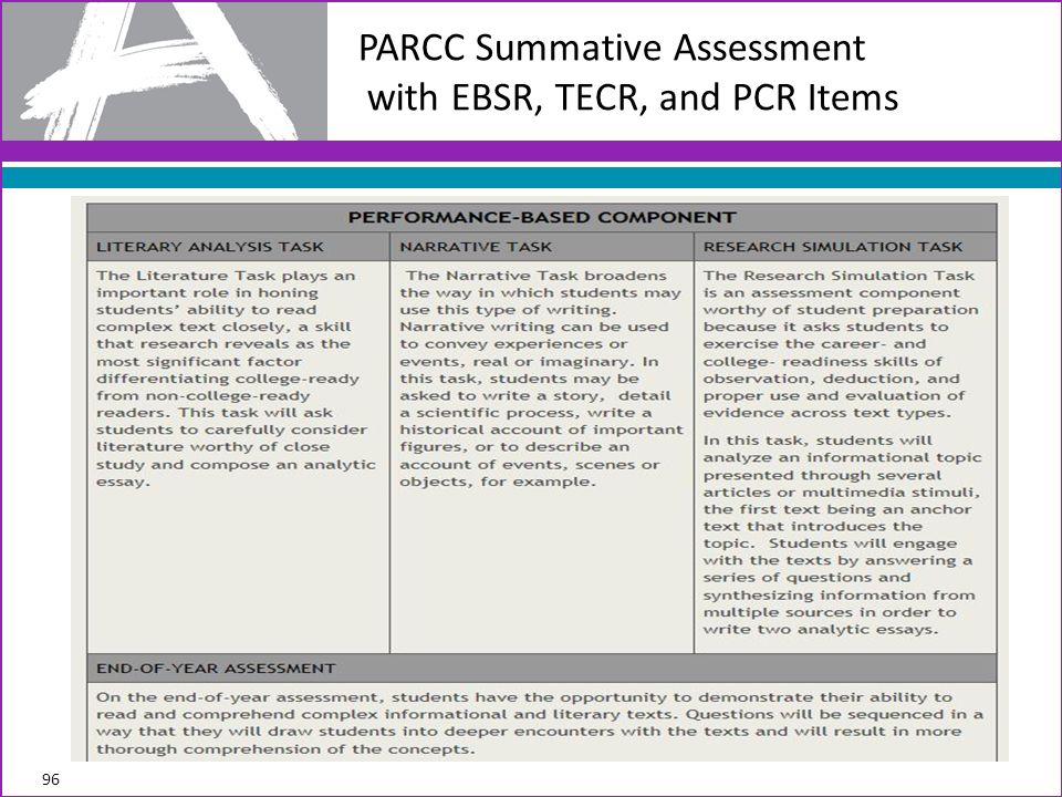 PARCC Summative Assessment with EBSR, TECR, and PCR Items