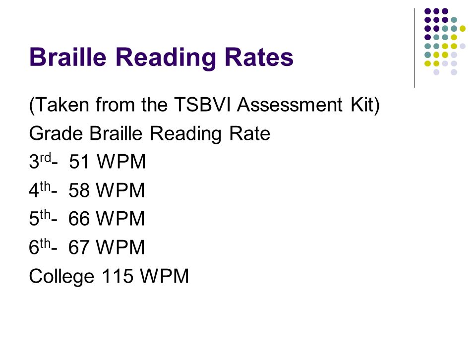 Braille Reading Rates (Taken from the TSBVI Assessment Kit)