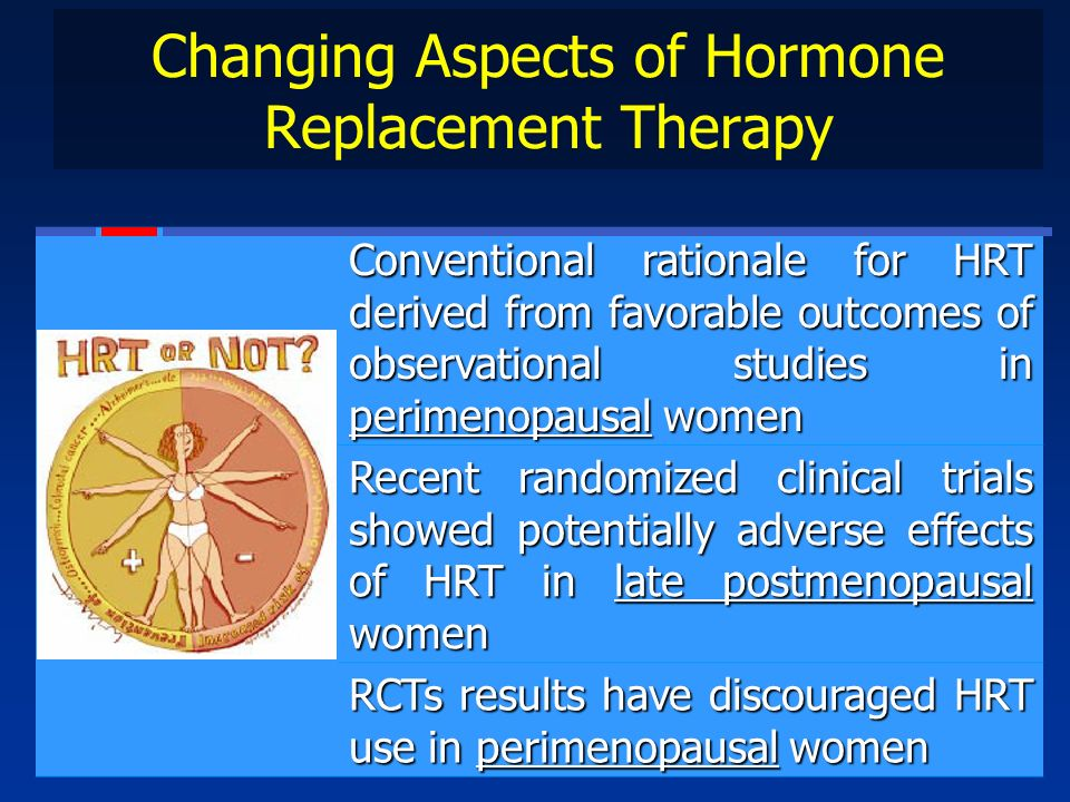 Changing Aspects of Hormone Replacement Therapy