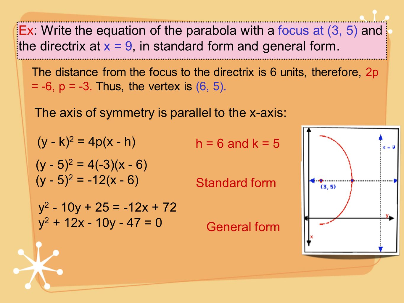 Ex: Write the equation of the parabola with a focus at (3, 5) and the directrix at x = 9, in standard form and general form.