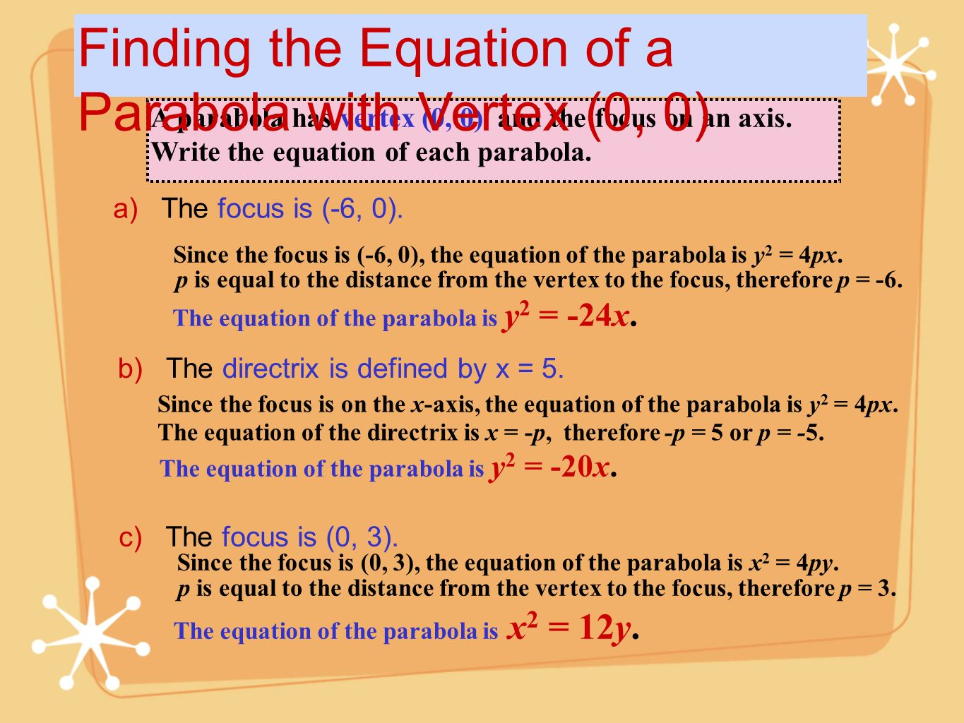Finding the Equation of a Parabola with Vertex (0, 0)