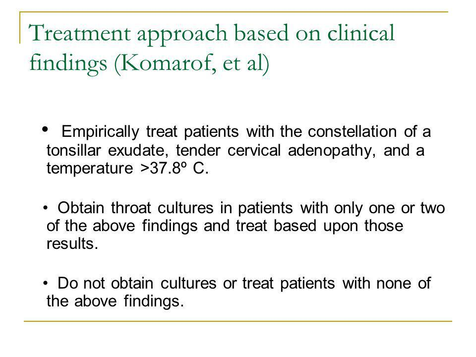 Treatment approach based on clinical findings (Komarof, et al)