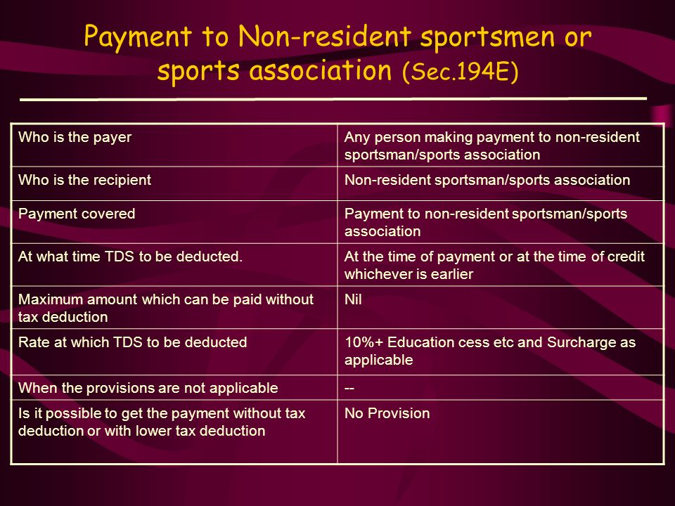 Payment to Non-resident sportsmen or sports association (Sec.194E)