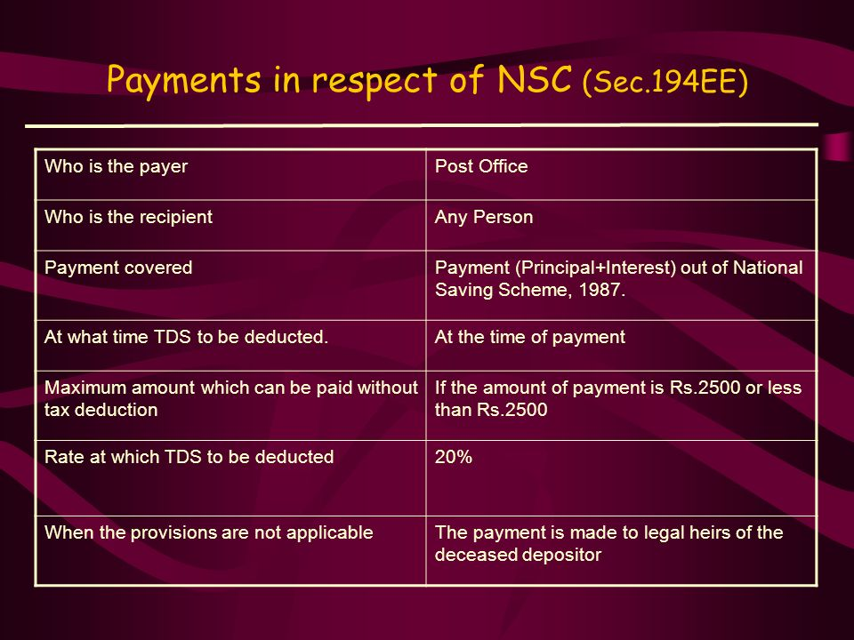 Payments in respect of NSC (Sec.194EE)