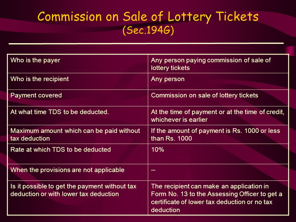Commission on Sale of Lottery Tickets (Sec.194G)