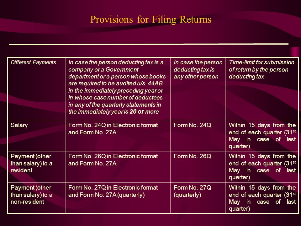 Provisions for Filing Returns