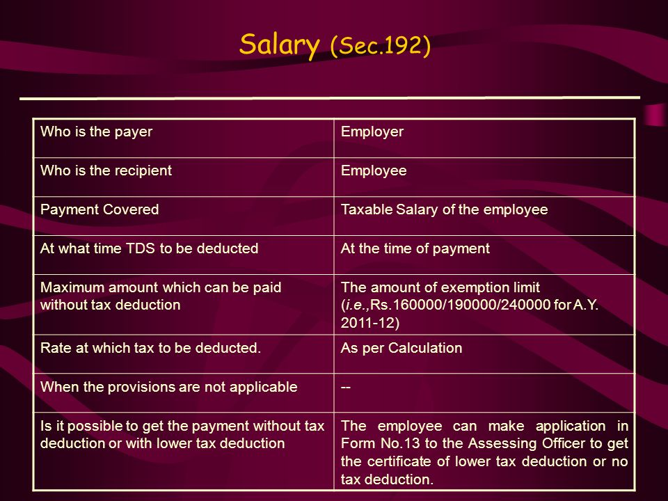 Salary (Sec.192) Who is the payer Employer Who is the recipient