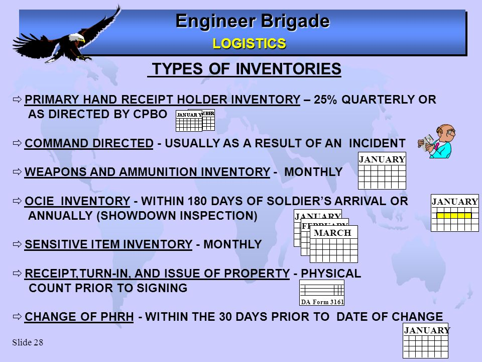 TYPES OF INVENTORIES PRIMARY HAND RECEIPT HOLDER INVENTORY – 25% QUARTERLY OR. AS DIRECTED BY CPBO.
