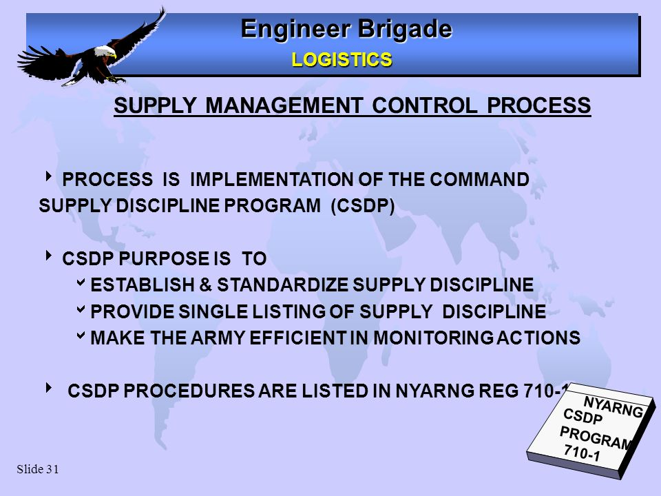 SUPPLY MANAGEMENT CONTROL PROCESS
