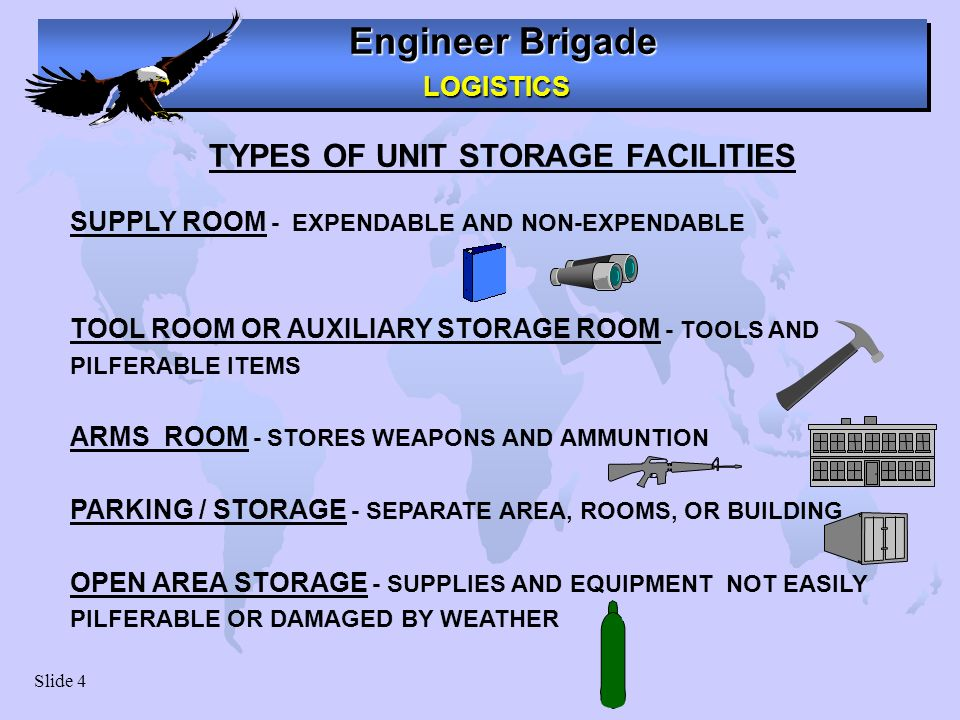 TYPES OF UNIT STORAGE FACILITIES