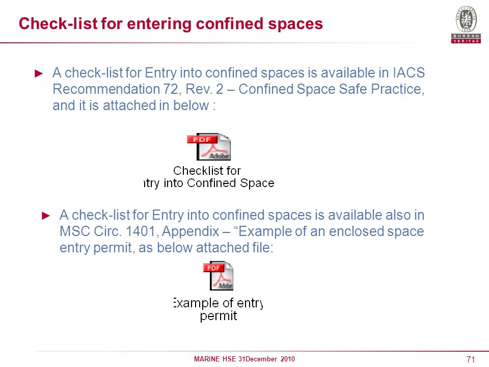 Check-list for entering confined spaces