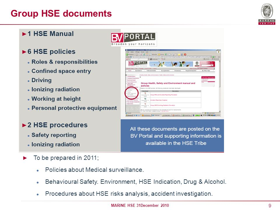Group HSE documents To be prepared in 2011;