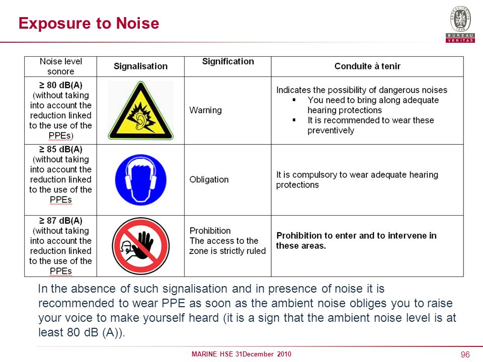 Exposure to Noise