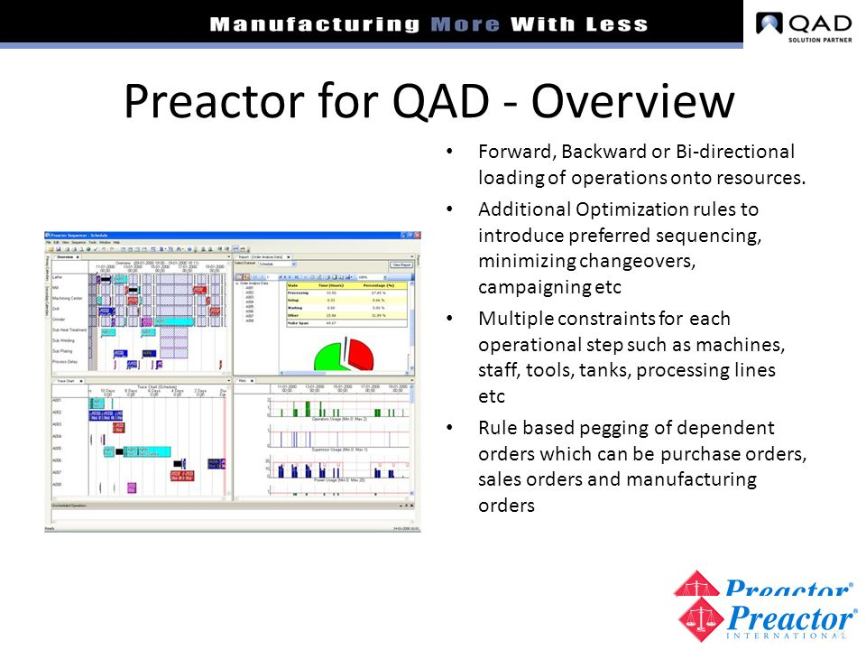 Preactor for QAD - Overview