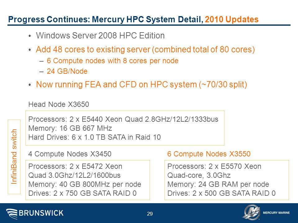 Progress Continues: Mercury HPC System Detail, 2010 Updates