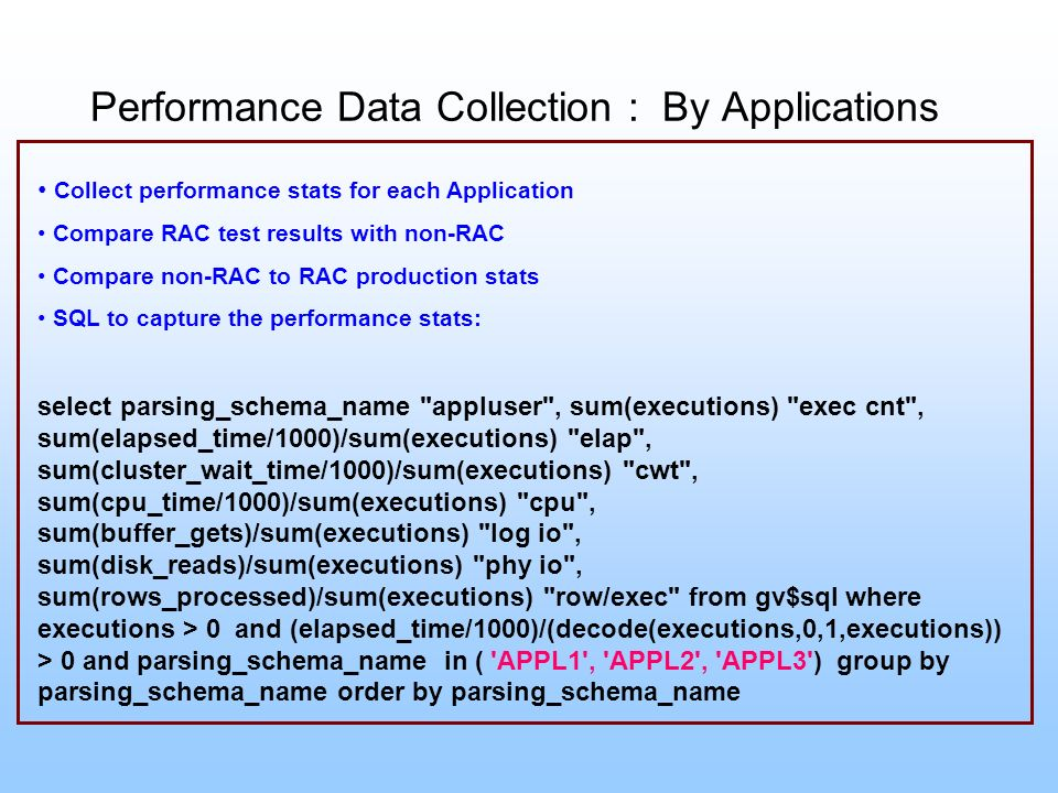 Performance Data Collection : By Applications