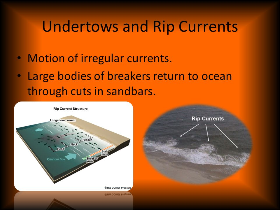 Undertows and Rip Currents