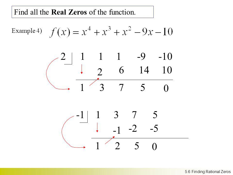 Find all the Real Zeros of the function.
