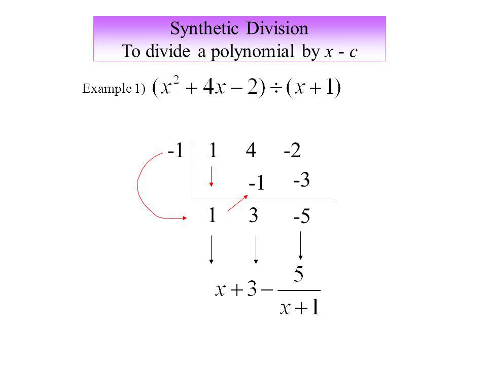 To divide a polynomial by x - c
